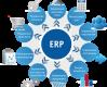 Корпоративная информационная система и ее использование в бизнес-проектах