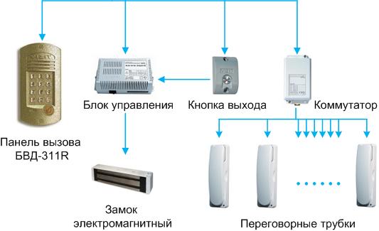 На фото схема основных узлов