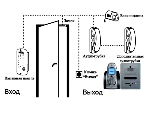 комплектация устройства