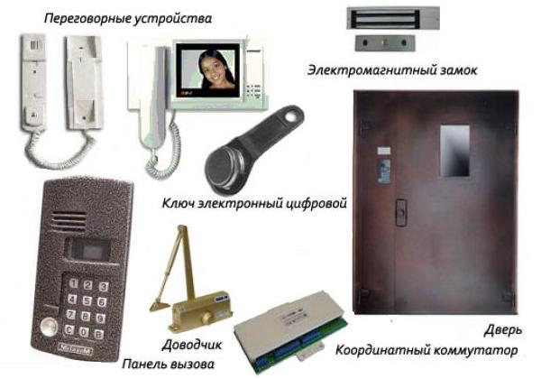 полная комплектация устройства
