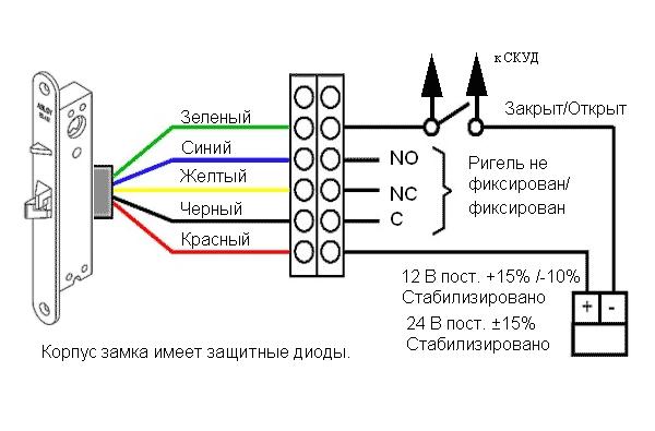 план работы устройства