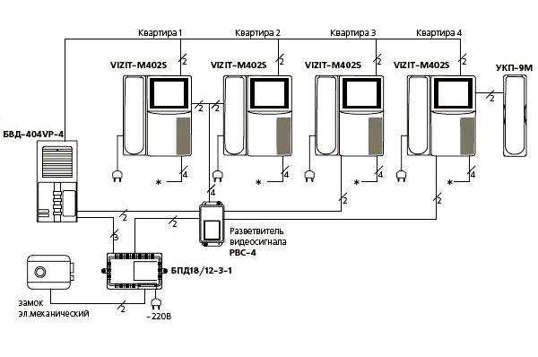 Схема подключения домофонов в