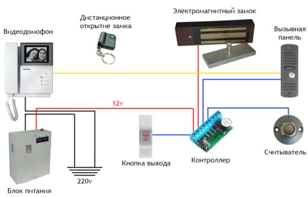 Схема монтажа видеодомофона на