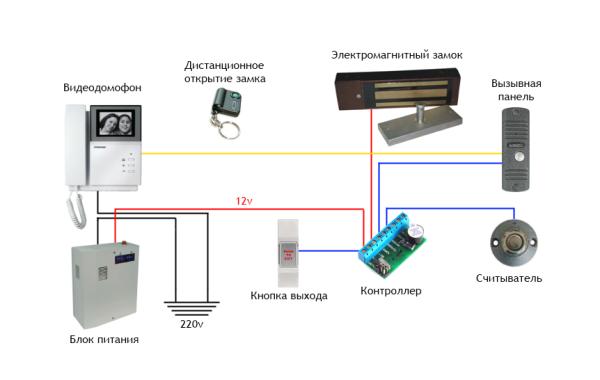 подключение кабелей между элементами