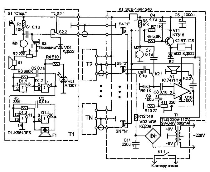 Пример схемы панели вызова