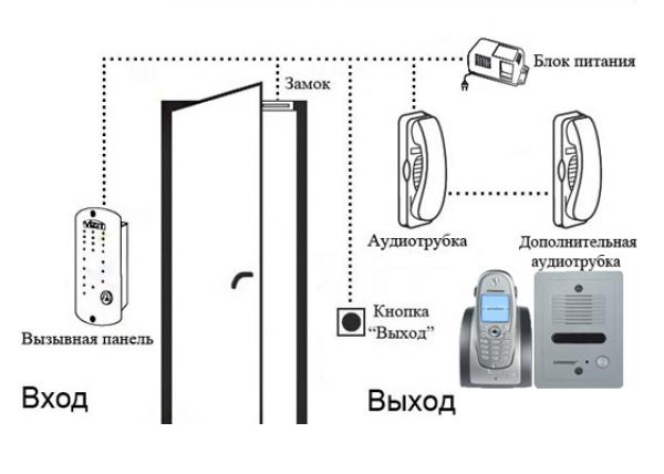 Схема домофона