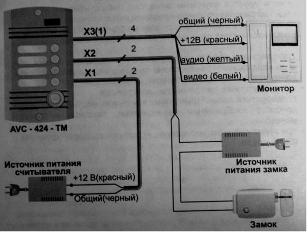 Метаком 10.1 Инструкция - фото 5
