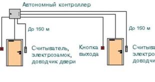 схема системы автономных контролеров