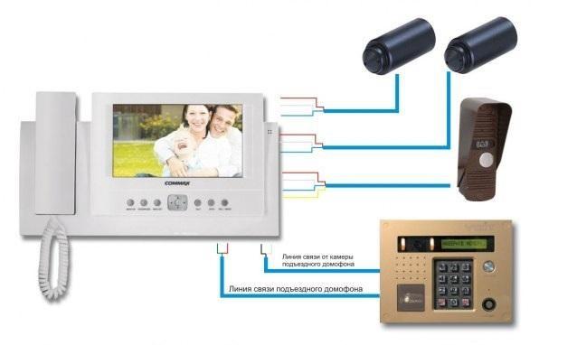Как самостоятельно установить видеодомофон
