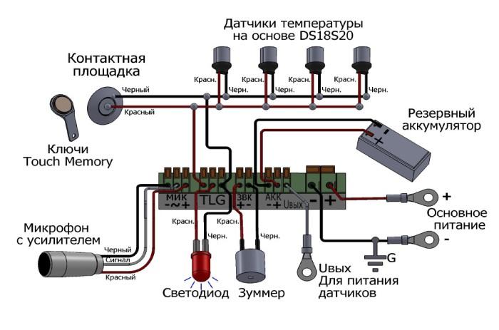 На картинке — схема устройства