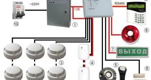элементы пожарной сигнализации