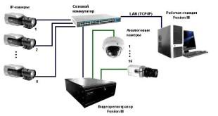 соединение камер