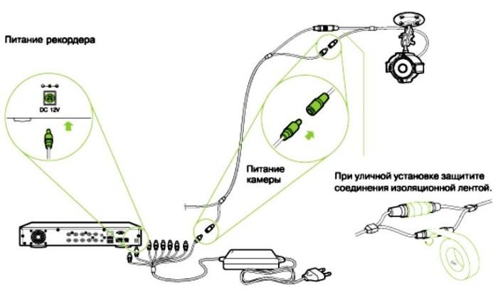провода и переходники
