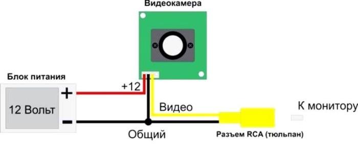 подключение видеокамеры
