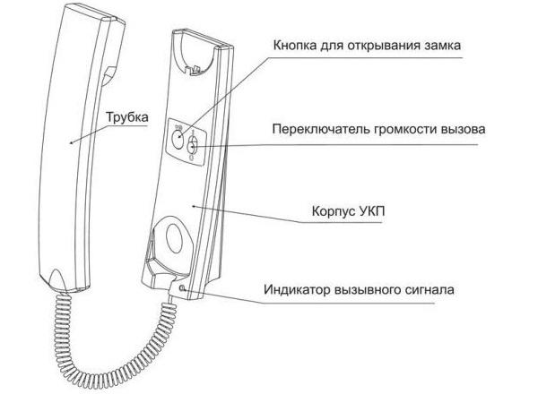 часть домофона для открывания двери