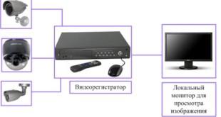 набор для видеонаблюдения