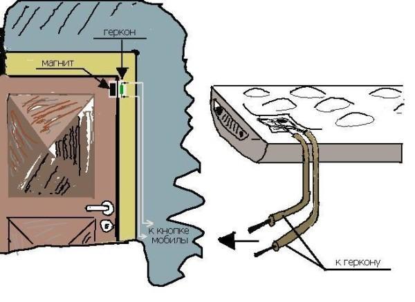 установка контактов на дверь