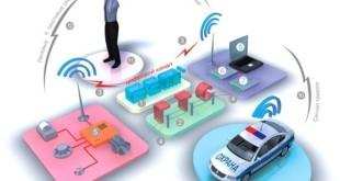 схема охранная сигнализация gsm