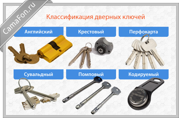 виды ключей